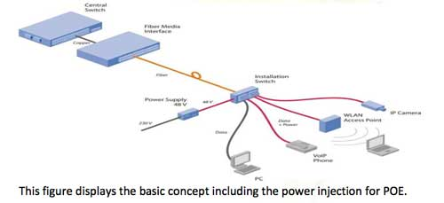 fast ethernet wiring diagram the newsletter of the fiber optic association  the newsletter of the fiber optic association