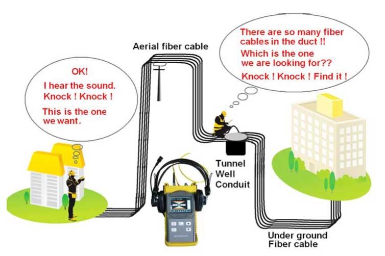 The Newsletter of The Fiber Optic Association
