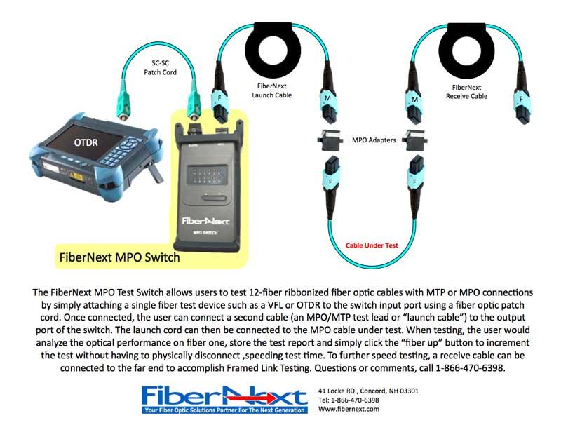 qualité supérieure différemment prix officiel The Newsletter of The Fiber Optic Association