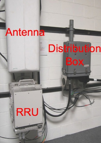 The Foa Reference For Fiber Optics Fiber To The Antenna