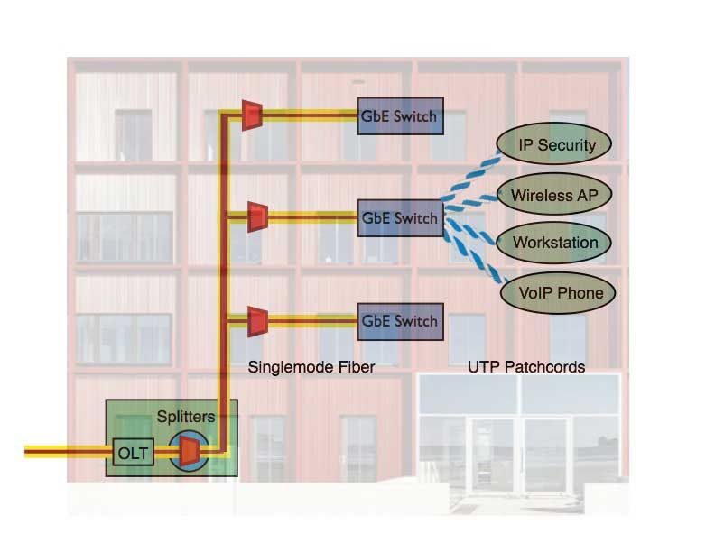 fiber optic splitter diagram the foa reference for fiber optics - olans- passive ...