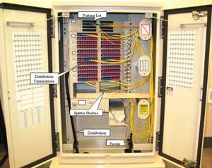 the foa reference for fiber optics fiber to the home installation rh thefoa org Fiber Splicing Fiber Racks