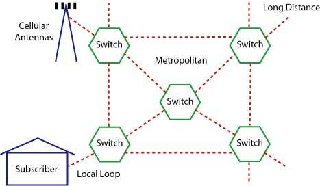 The FOA Reference For Fiber Optics Networks - Cable tv fiber optic network diagram