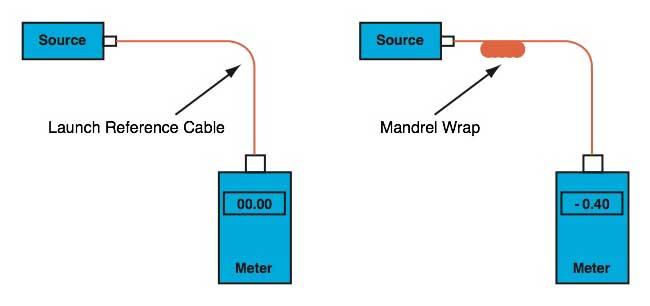 wrap test image